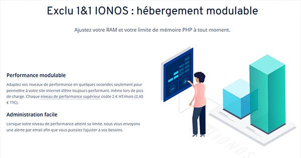 Hébergement web 1&1 IONOS