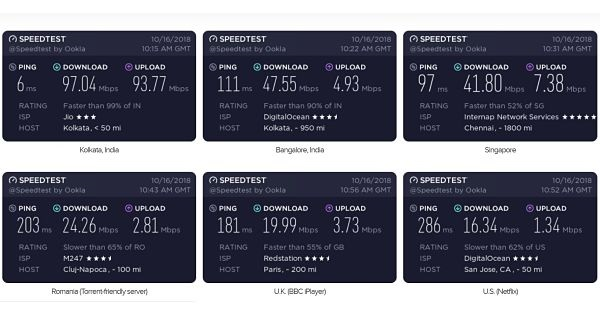 speedtest-vpn-unlimited